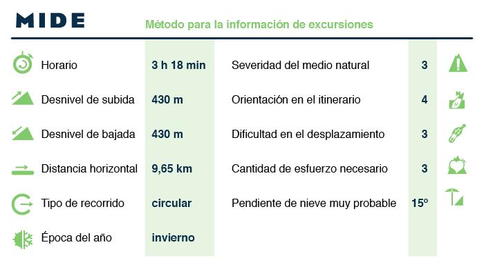 MIDE_raquetas_Llanos