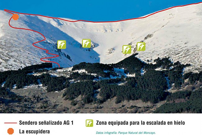 Parque Natural_infografia