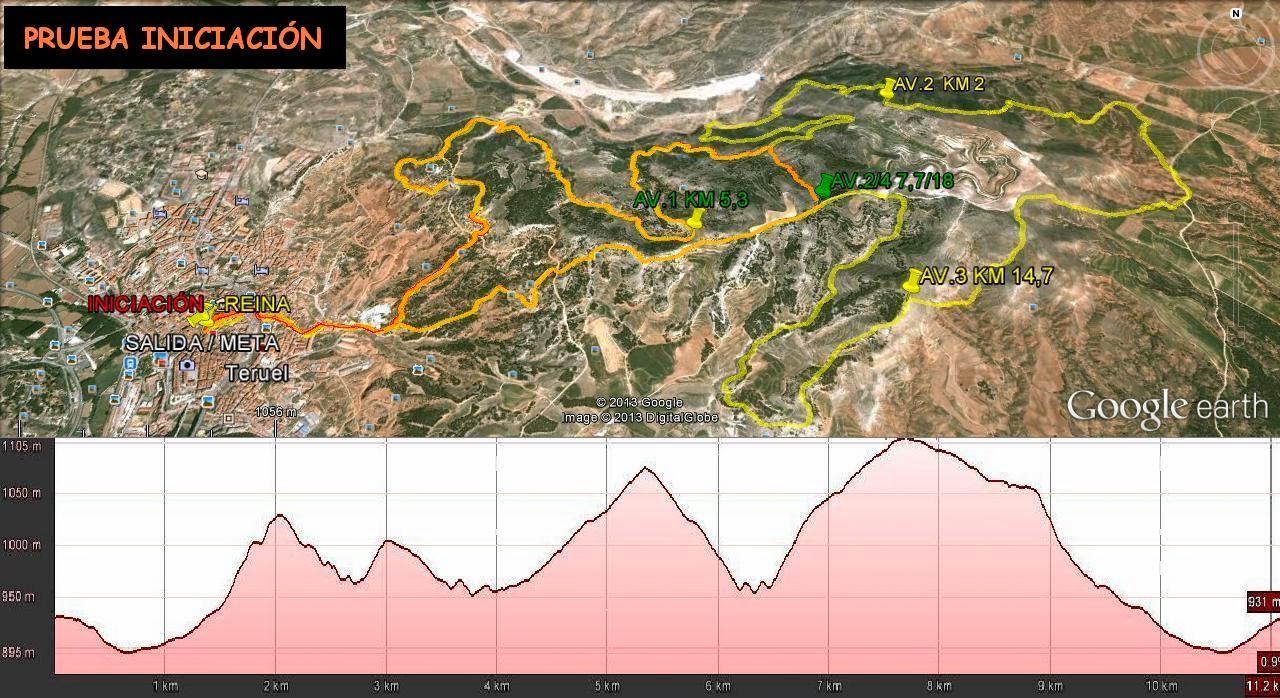 CxM_Teruel_INICIACION_con_PERFIL