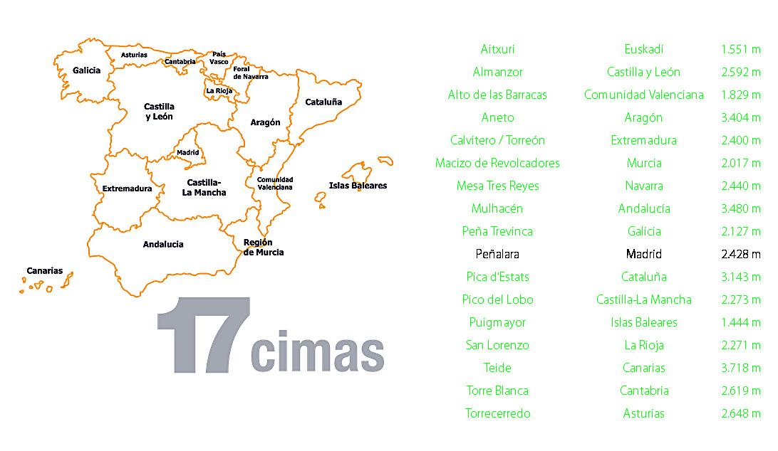 mapa_17cimas