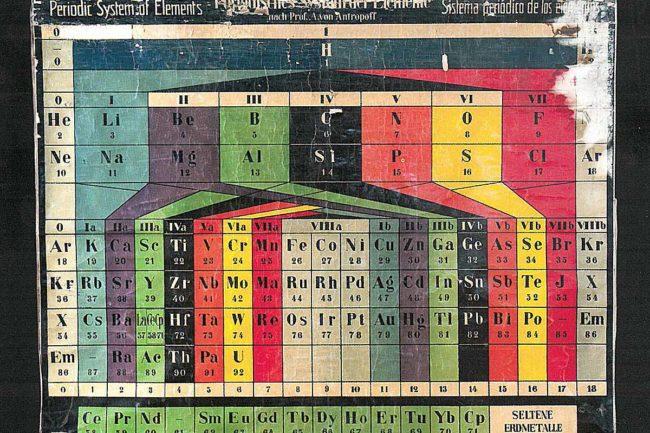 Tabla periódica de Andreas von Antropoff.