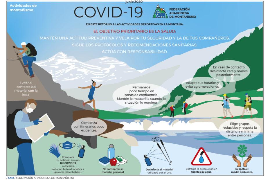 Salidas a la montaña COVID-19