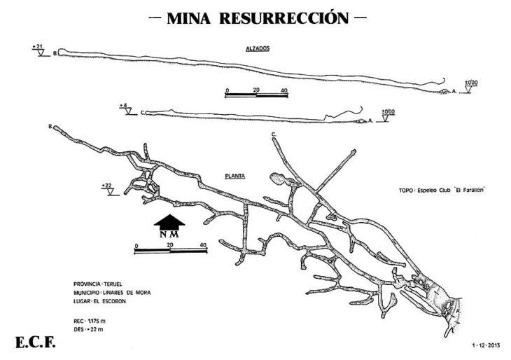 Minasd e Teruel, croquis topográfico mina Resurrección